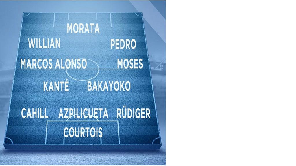 Nuestro rival: Chelsea