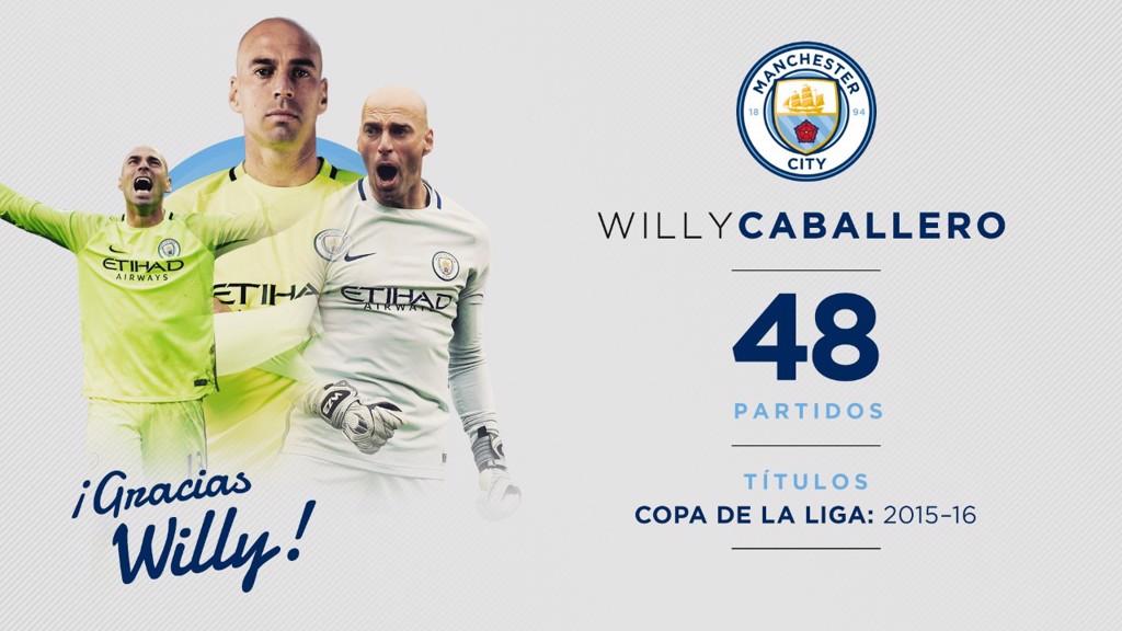 Willy Caballero abandona el City