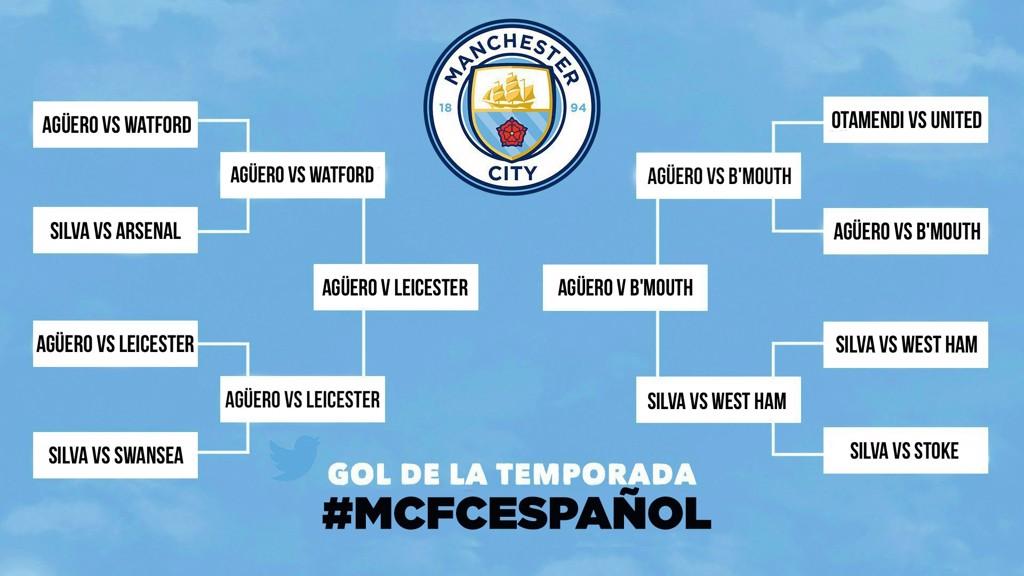 El gol de la temporada #MCFCEspañol: La gran final
