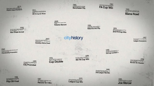 History of Manchester City