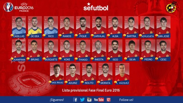Spain's squad
