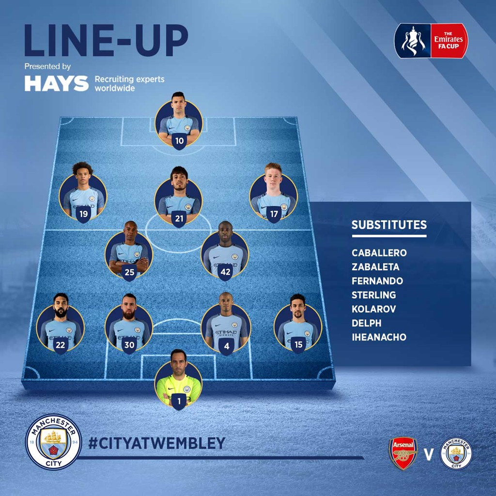 TEAM: Starting XI and bench