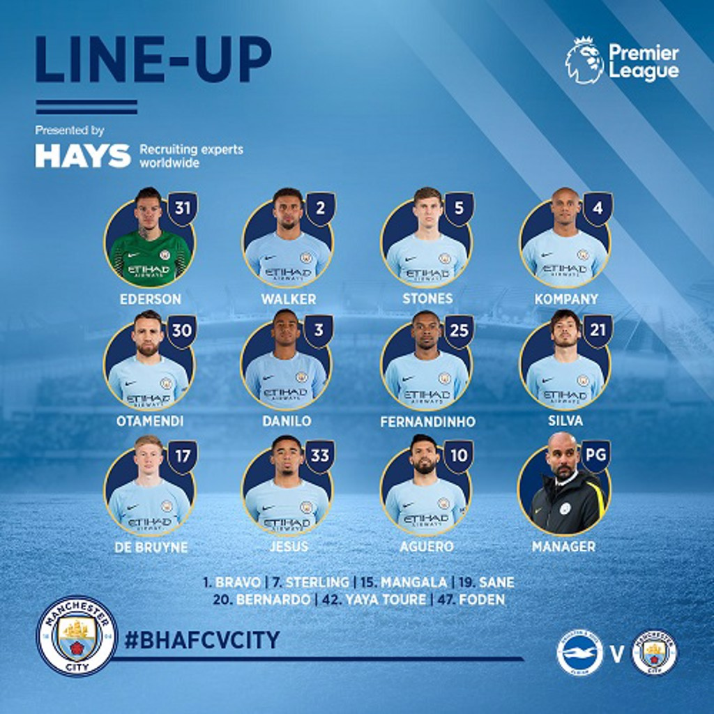 STARTING XI: And bench...