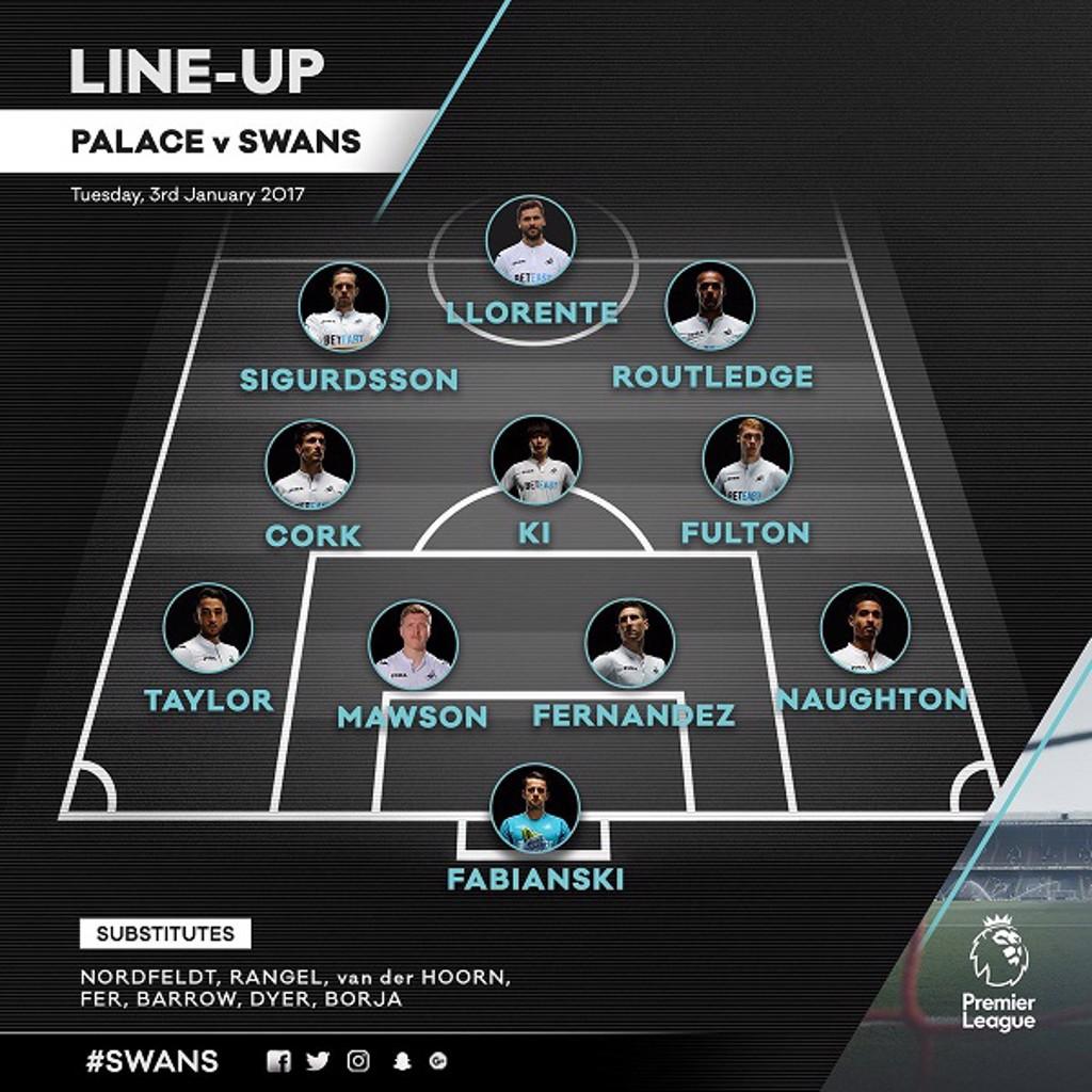 SWANS XI: Swansea line-up