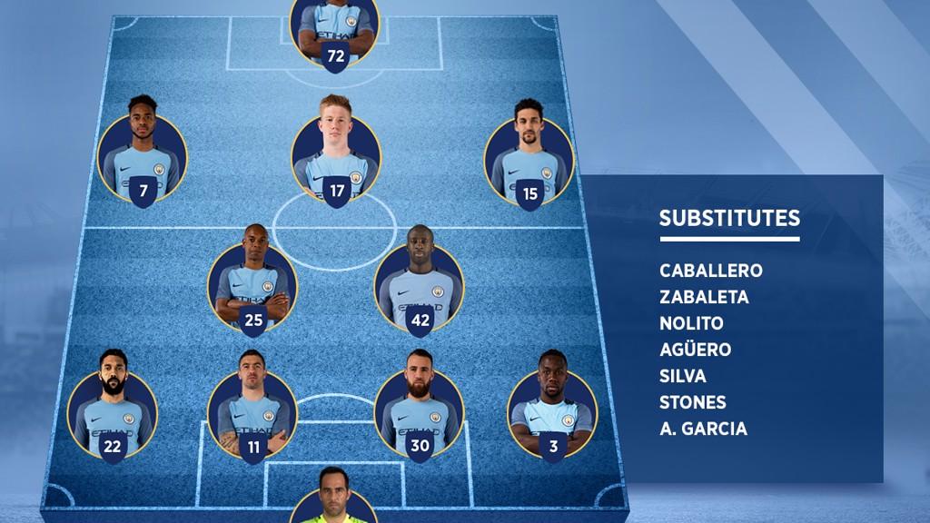 STARTING XI: v Burnley