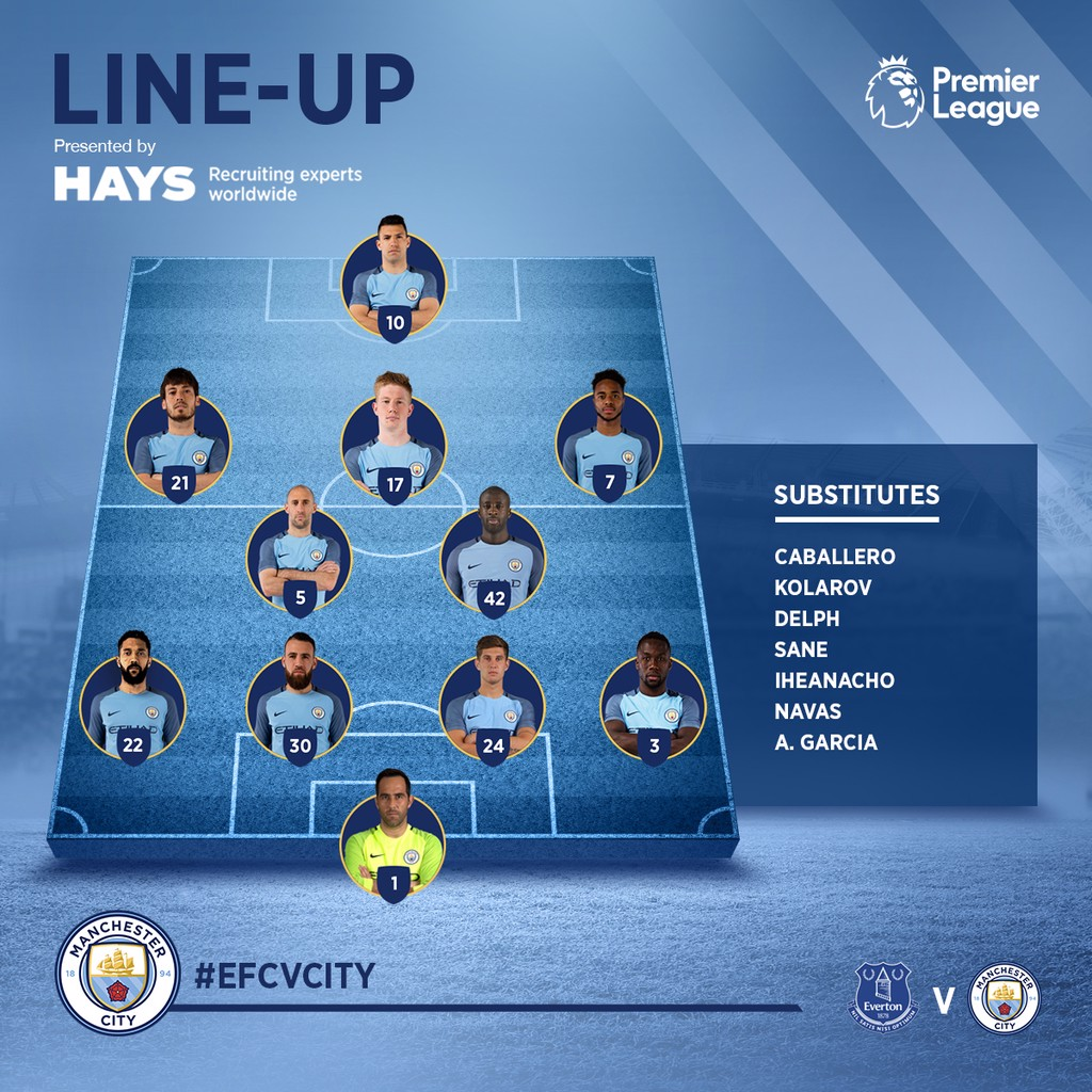 CITY: Starting XI and bench