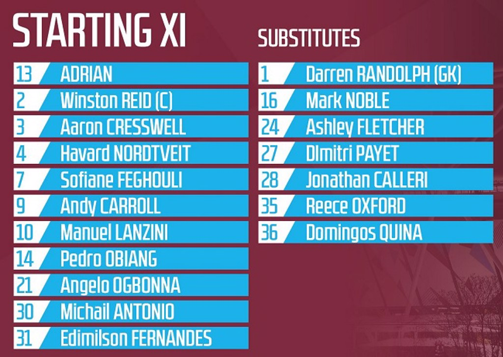 HAMMER TIME: West Ham's XI and bench