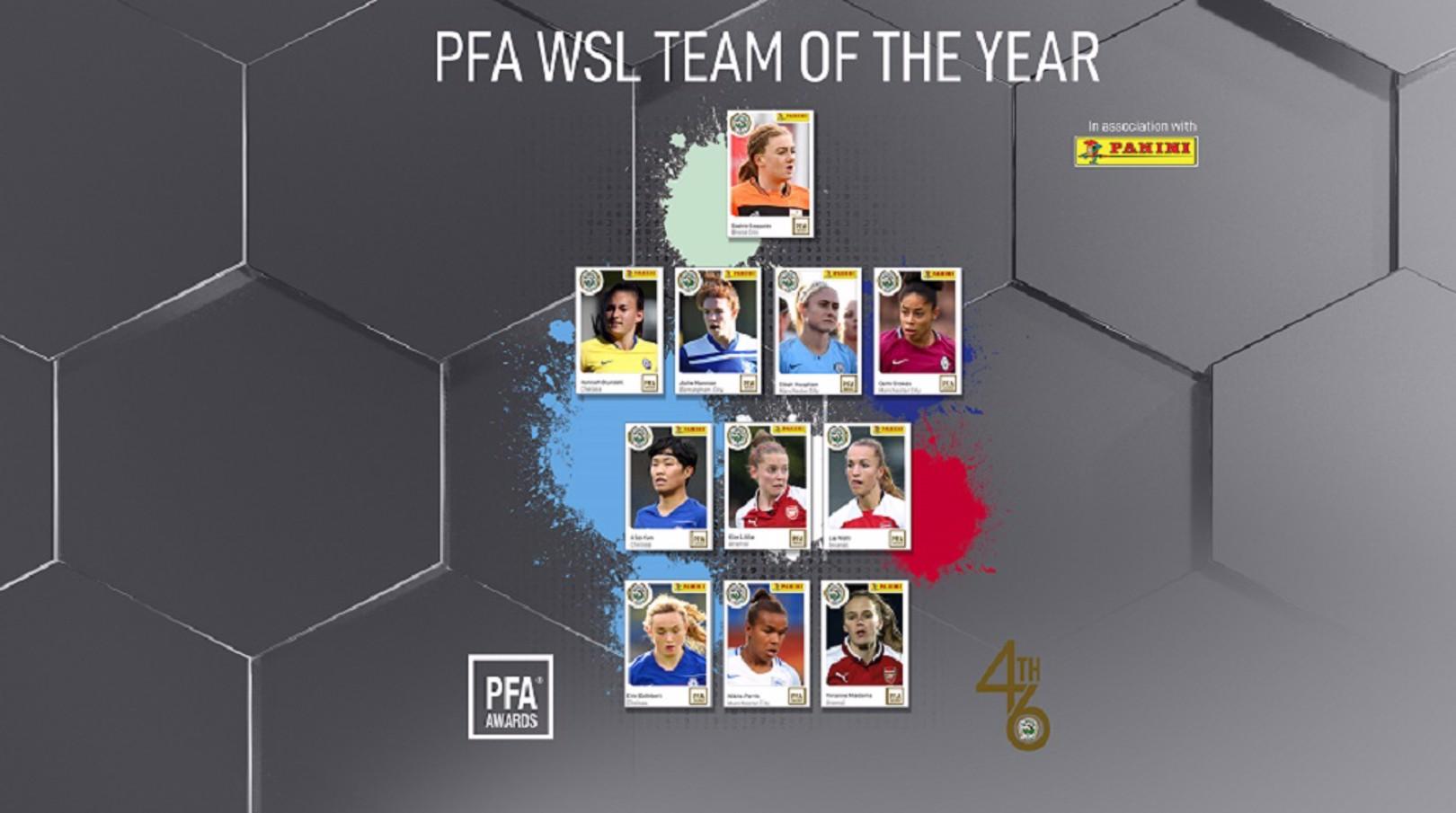 Trois joueuses de City dans le XI de l'année PFA