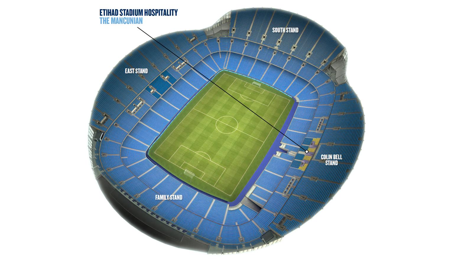 Mancunian stadium plan