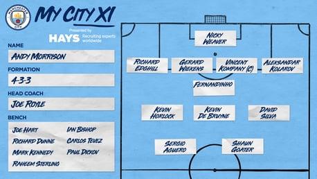 My City XI: Andy Morrison