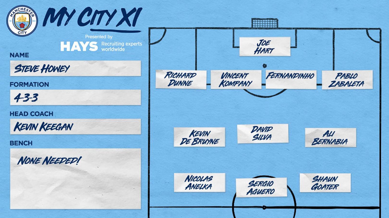 My City XI: Steve Howey