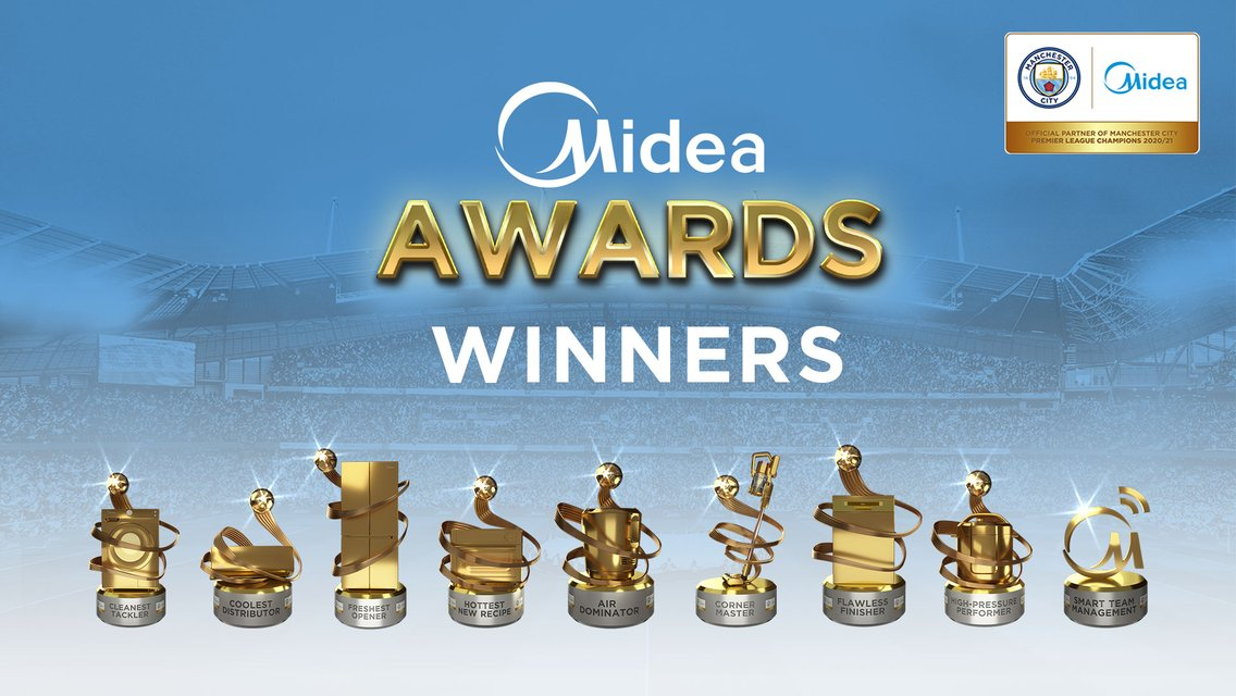 The Midea Awards: Find out the winners!