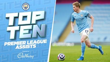 As dez melhores assistências do City na Premier League